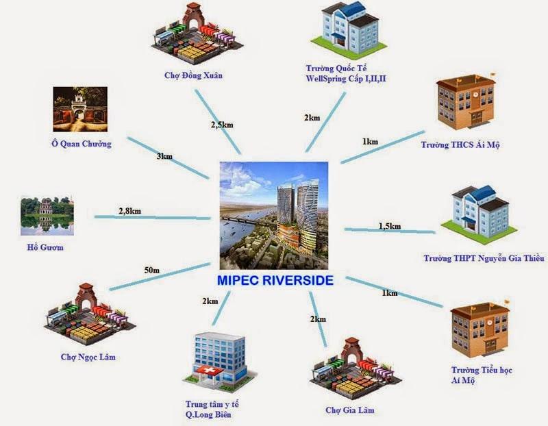 Tiện ích xung quanh dự án Mipec Riverside Long Biên